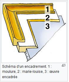 source:ttps://fr.wikipedia.org/wiki/Marie-louise#:~:text=The%20marie%2Dlouise%20is%20one,ext%C3%A9rie%20is%20then%20call%C3%A9e%20moulure